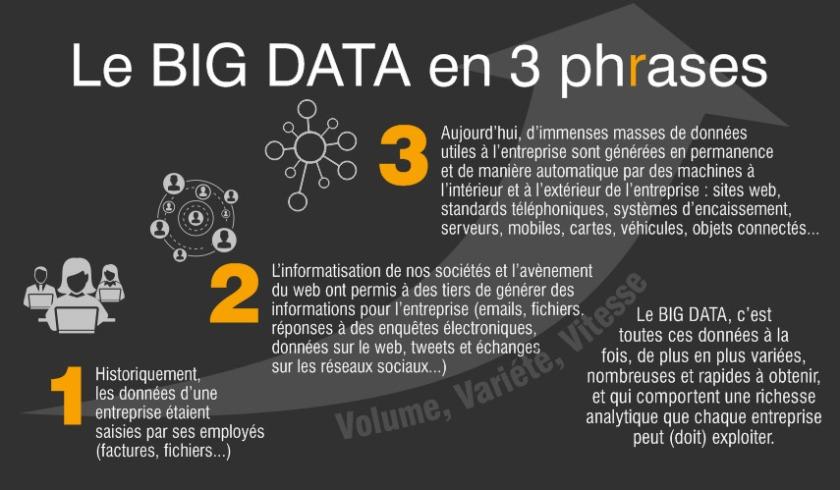 big-data-3-phases
